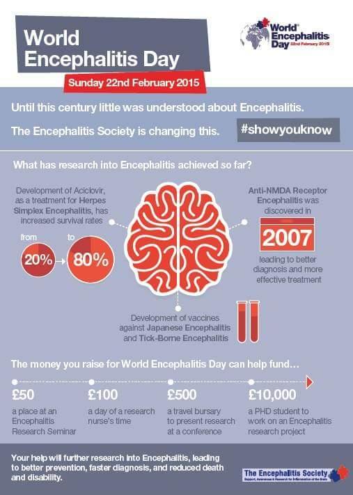 brain encephalitis