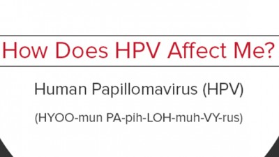 types of hpv